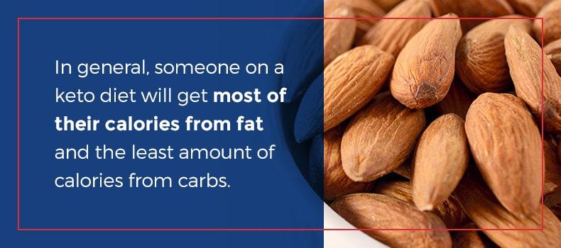 Keto diet facts
