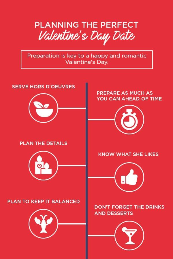 valentine's dinner planning